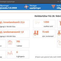 Screenshot 2020-08-06 at 11.12.29