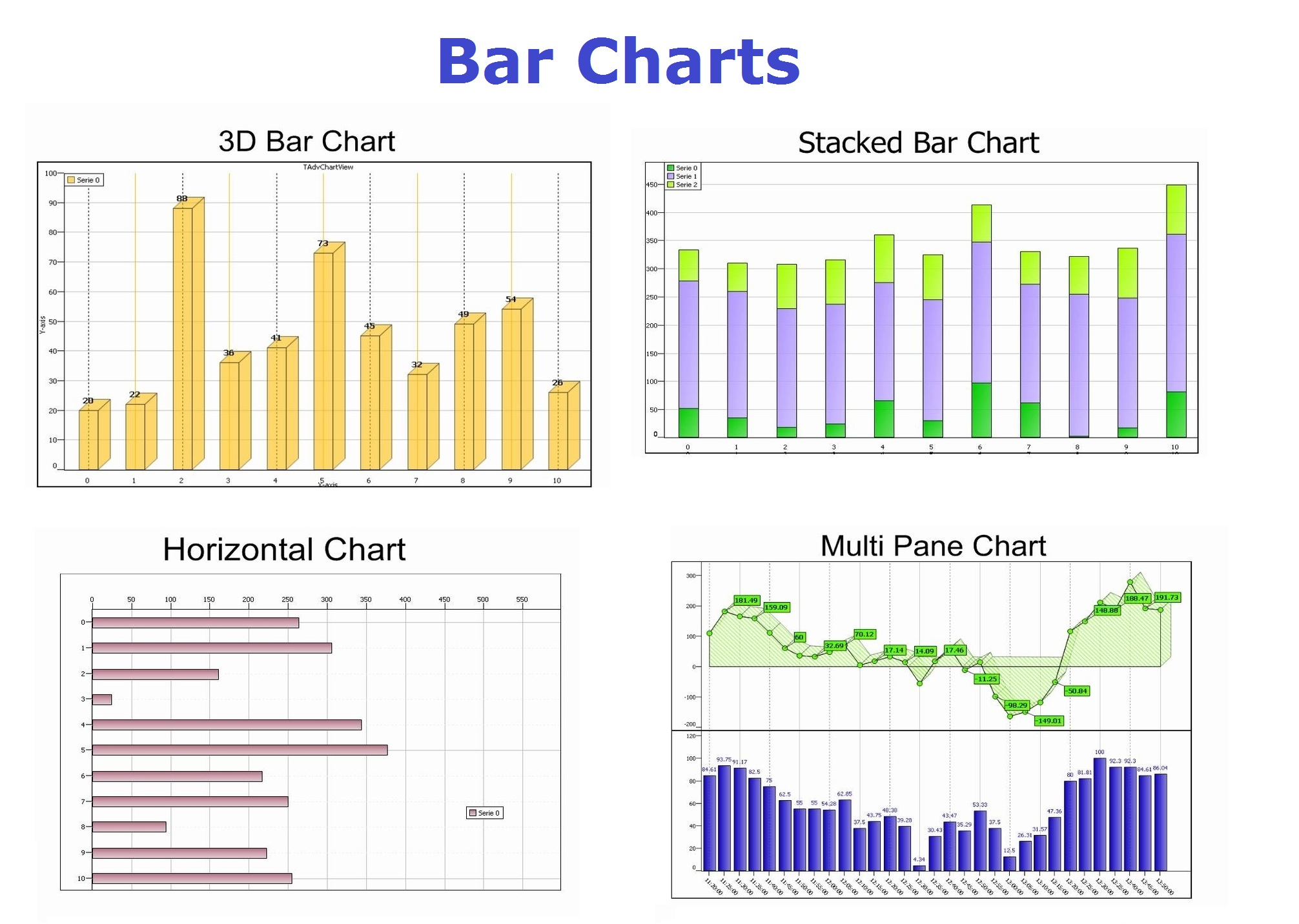 what is a bar diagram intertherm electric heat wiring graph graphs diagrams charts
