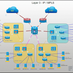 What Is A Network Diagram And Why It Important Dolphin Food Chain The Importance Of Having Detailed Diagrams Dcim Documentation Osp Software