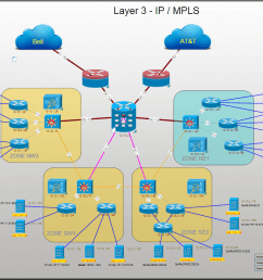 the importance of having detailed network diagrams dcim network documentation osp software [ 1134 x 734 Pixel ]