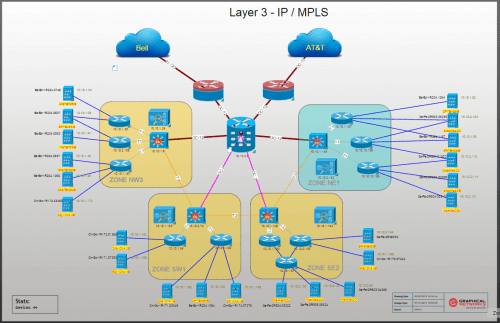 small resolution of the importance of having detailed network diagrams dcim network documentation osp software