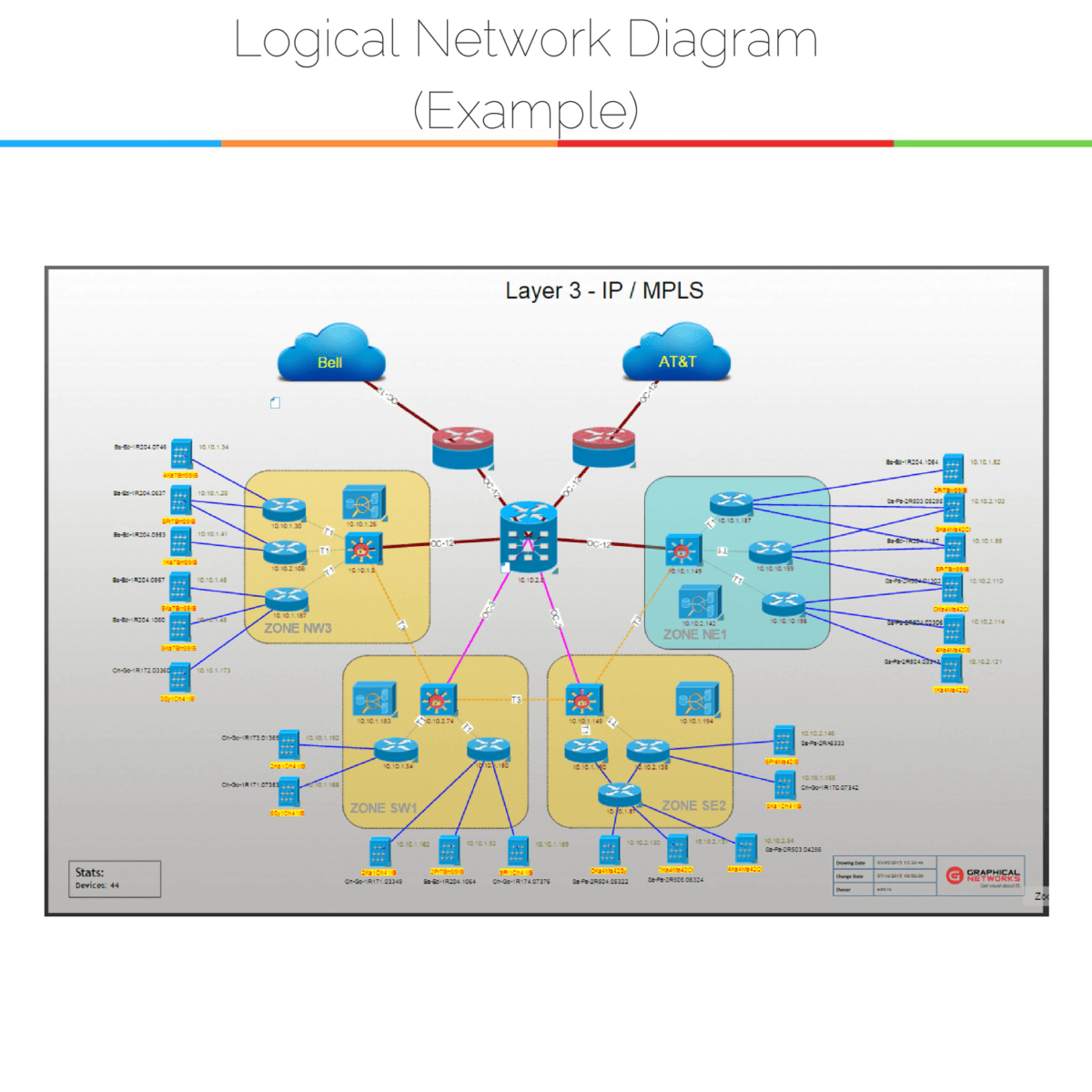 hight resolution of example of logical network diagram created with software