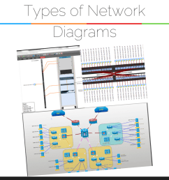 and 3d network diagrams  [ 1500 x 1500 Pixel ]