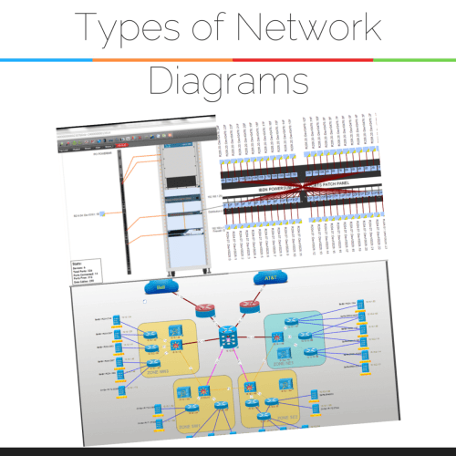 small resolution of  and 3d network diagrams