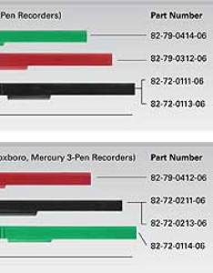Gas pens also measurement recording charts disposable and pen arms rh graphiccontrolsltd