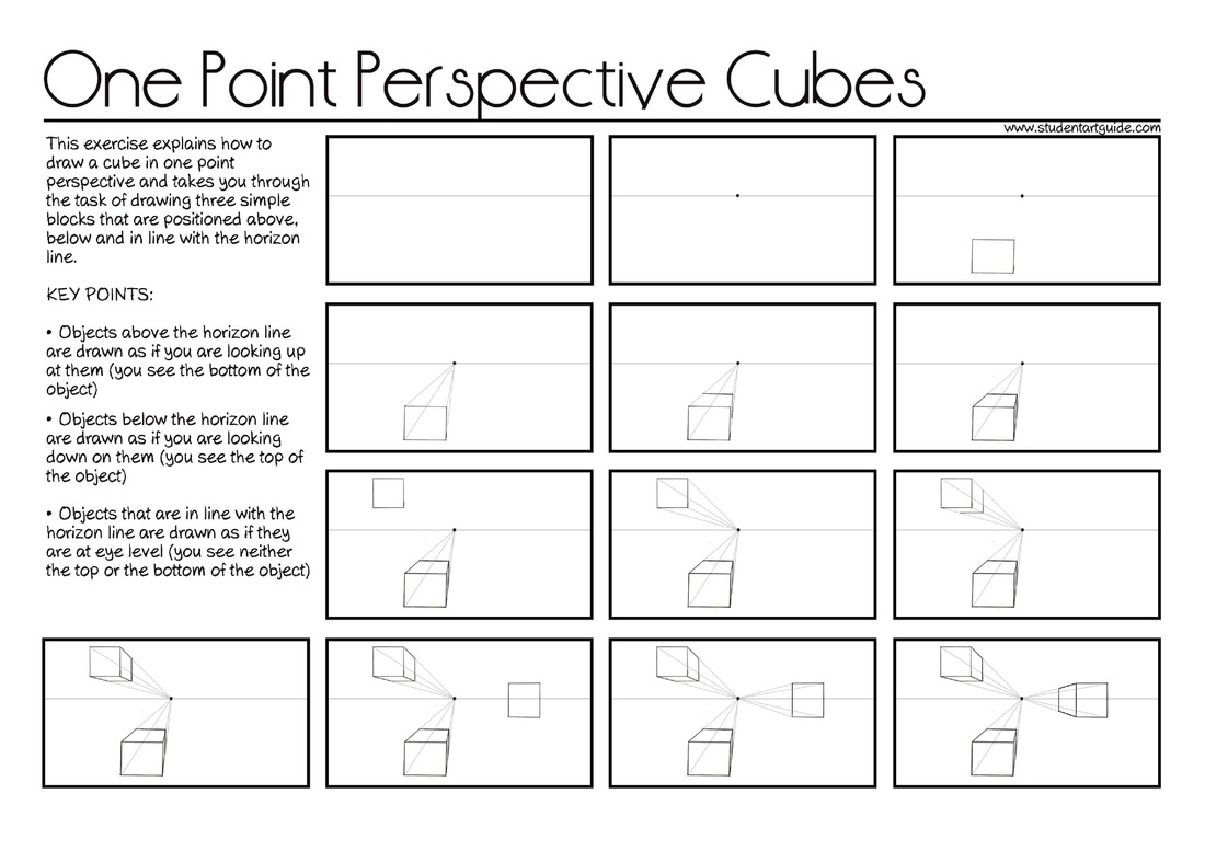 Pin Point Perspective City Lesson