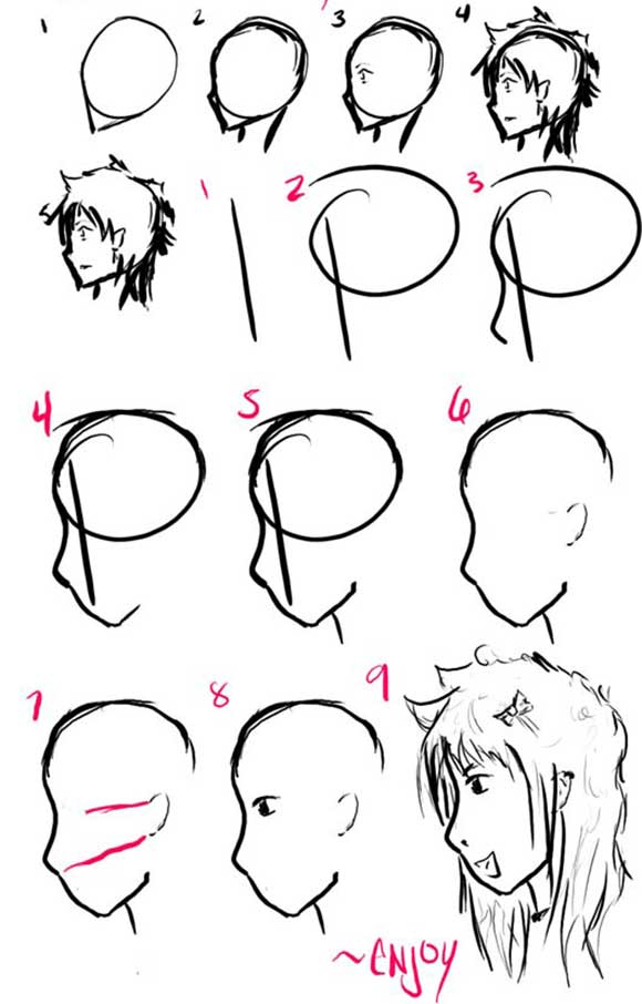 How To Draw Anime Faces Male : anime, faces, Tutorials, About, Anime