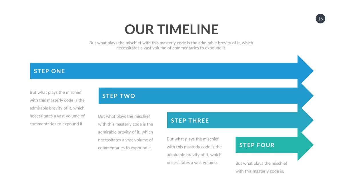 Best google slides themes, google ppts, powerpoint templates, keynote themes