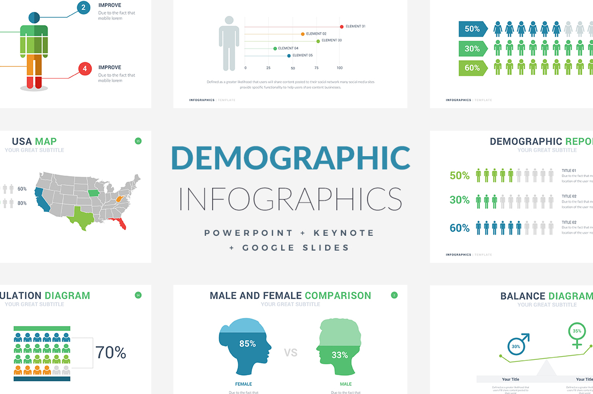 Demographic Infographic Templates - PowerPoint Templates - Keynote Themes - Google Slides