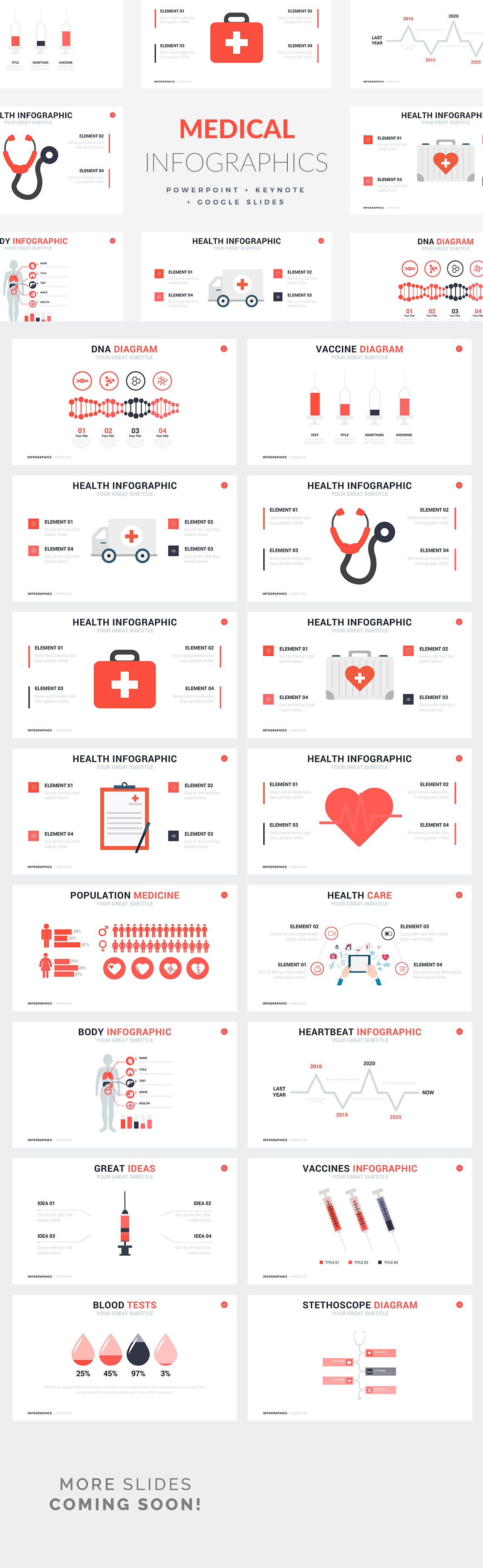 Medical Infographic Templates - PowerPoint Templates - Keynote Themes - Google Slides