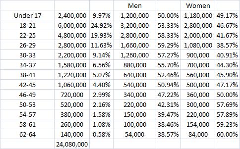 gender age raw 2.1.14