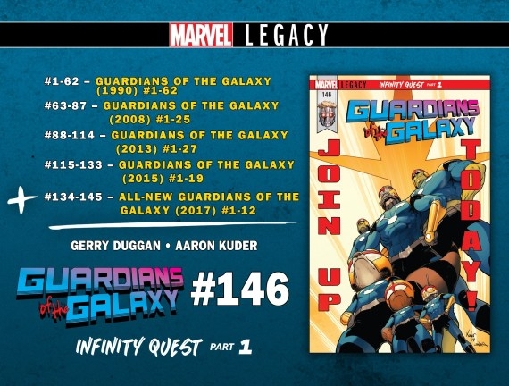 GUARDIANS_OF_THE_GALAXY_LEGACY_CHART