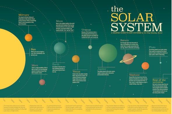 SOLARSYSTEM4