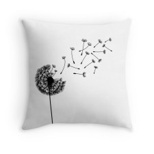 Dandelion Clip Art Sale – Make a Wish