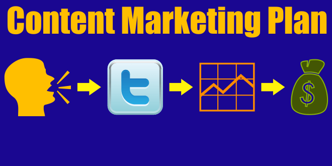 My Social and Content Marketing Strategy on Twitter
