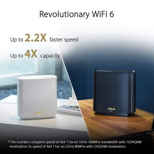 ASUS ZenWiFi AX Whole-Home Tri-Band Mesh WiFi 6 System