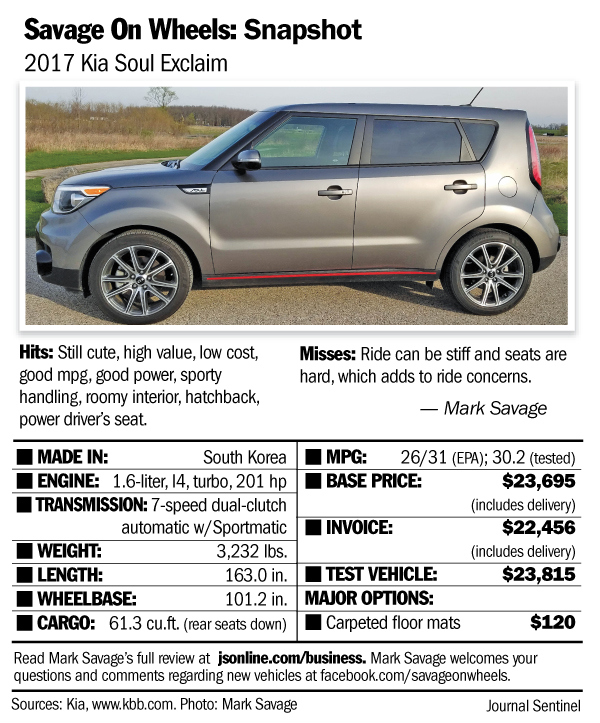 2017 Kia Soul Interior Dimensions Awesome Home