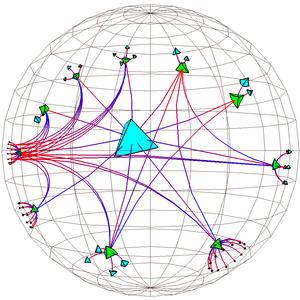 3 H3 3d Hyperbolic Quasi Hierarchical Graphs