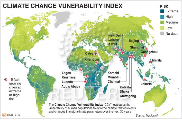 Climate Change Vulnerability Index
