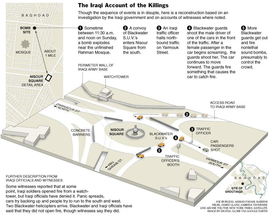 The Iraqi Account of the Killings