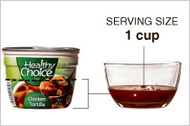 Serving Sizes May Be Smaller Than You Expect