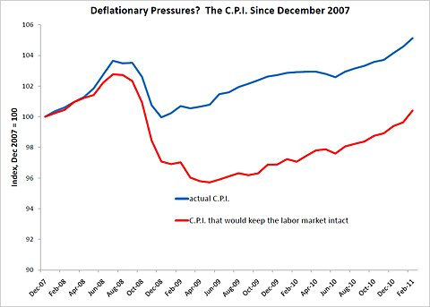 Opinions on New Keynesian economics
