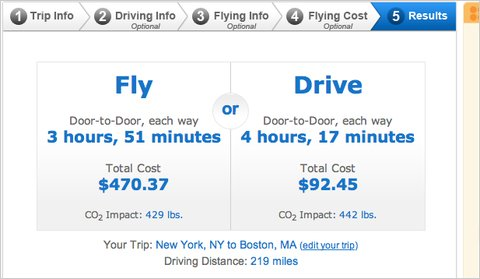 A calculation of the relative costs of traveling solo from New York to Boston in a 2005 Honda sedan vs. flying  there this month.  (The traveler opted to take a taxi to the airport at both ends).  Flying involved a slightly smaller carbon footprint.