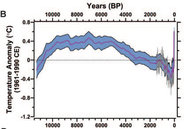 A new Science paper includes this graph of data providing clues to past global temperature. It shows the warming as the last ice age ended (left), a period when temperatures were warmer than today, a cooling starting 5,000 years ago and an abrupt warming in the last 100 years.
