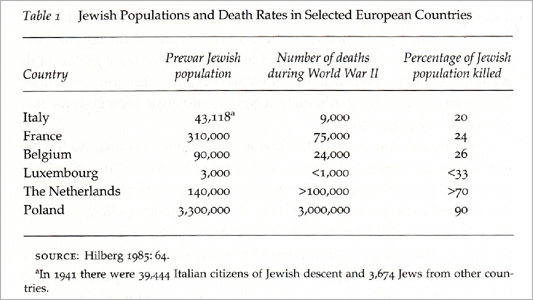 https://i0.wp.com/graphics8.nytimes.com/images/blogs/morris/32-Jewish-Populations-Table.jpg