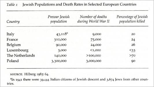 https://i0.wp.com/graphics8.nytimes.com/images/blogs/morris/32-Jewish-Populations-Table.jpg
