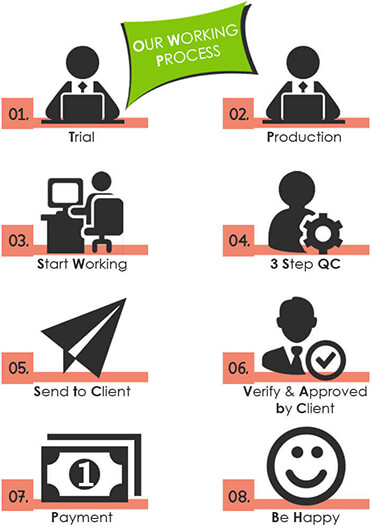 gel working process