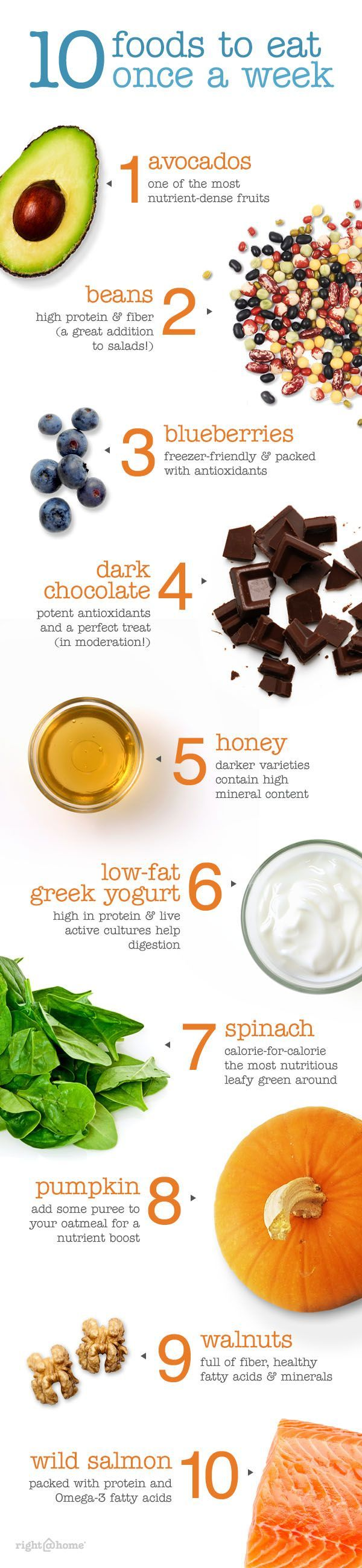 10 Foods You Should Eat Once a Week - Infographic