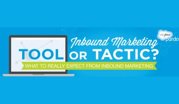 What To Really Expect From Inbound Marketing? - Infographic