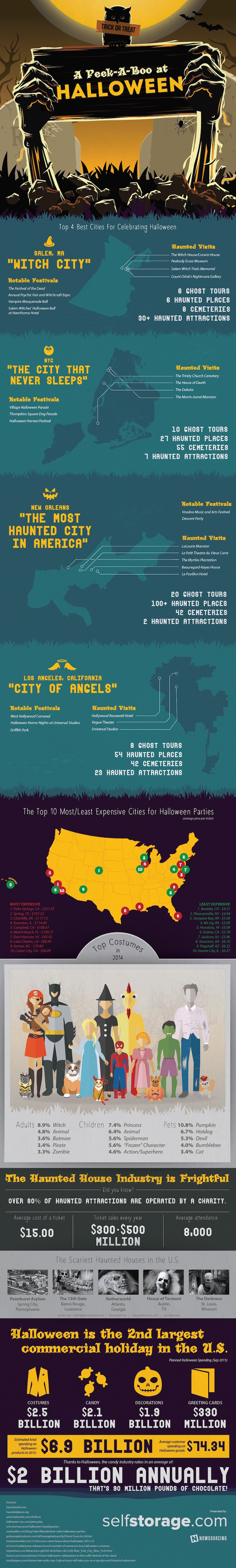 Do You Know Everything About Halloween?