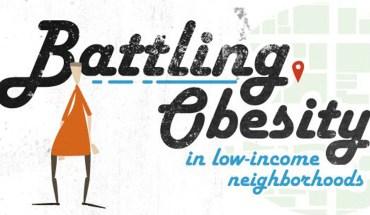 Understanding And Resolving Obesity In America