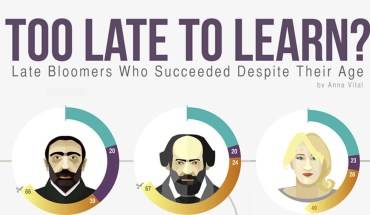 Here's Why It's Never Too Late To Learn
