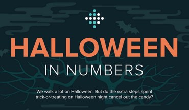 How Can You Burn Calories During Halloween