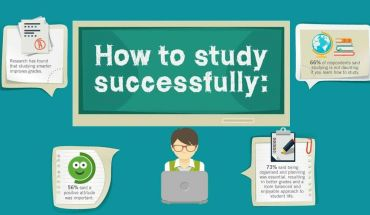 Top Techniques To Study Effectively