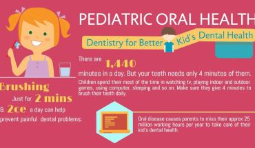 Few Things To Keep In Mind For A Better Dental Health