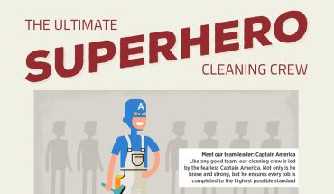 What Would Happen If Superheroes Were To Do Mundane Chores?