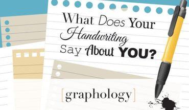 Analyse Your Handwriting