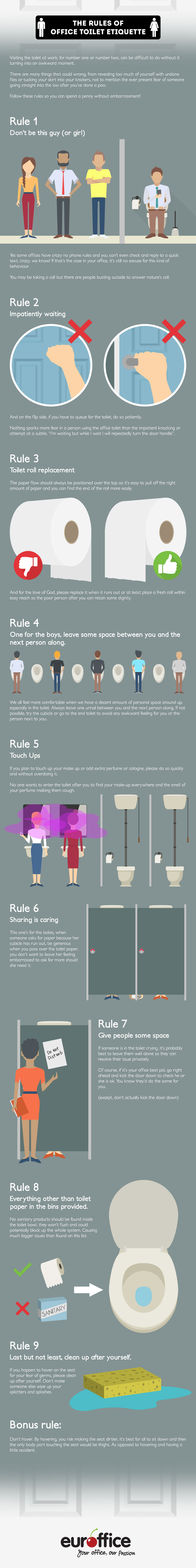 How To Use Your Office Toilet - Infographic