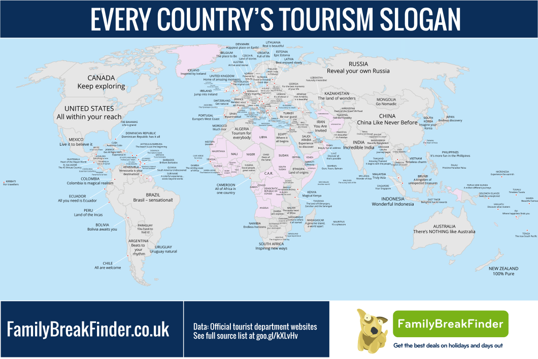Slogans Of Tourism Of Every Country In The World - Infographic