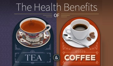 What You Don't Know About Tea and Coffee - Infographic