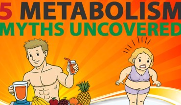 5 Myths About Metabolism That Are Not True - Infographic