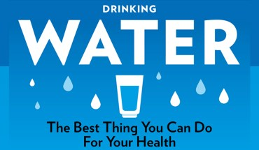 Are Americans Dehydrated? - Infographic