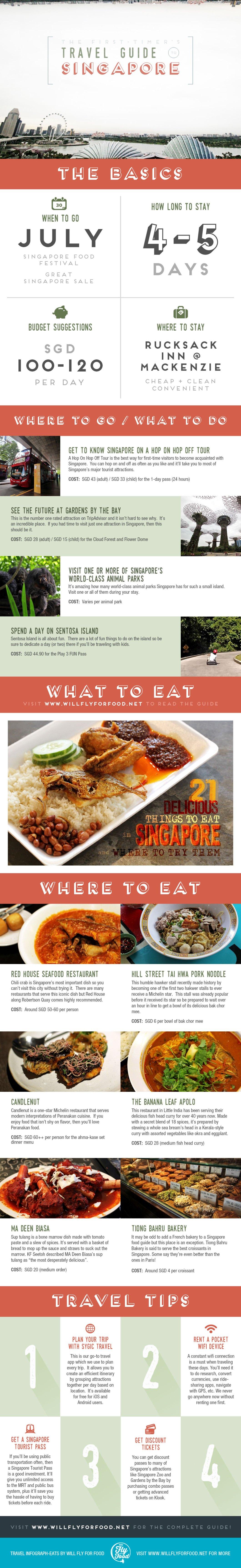 Singapore - Beginner's Travel Guide - Infographic