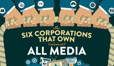 All Media Is Owned by These 6 Companies - Infographic