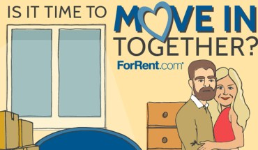 The Correct Time To Move In With Your Partner  - Infographic