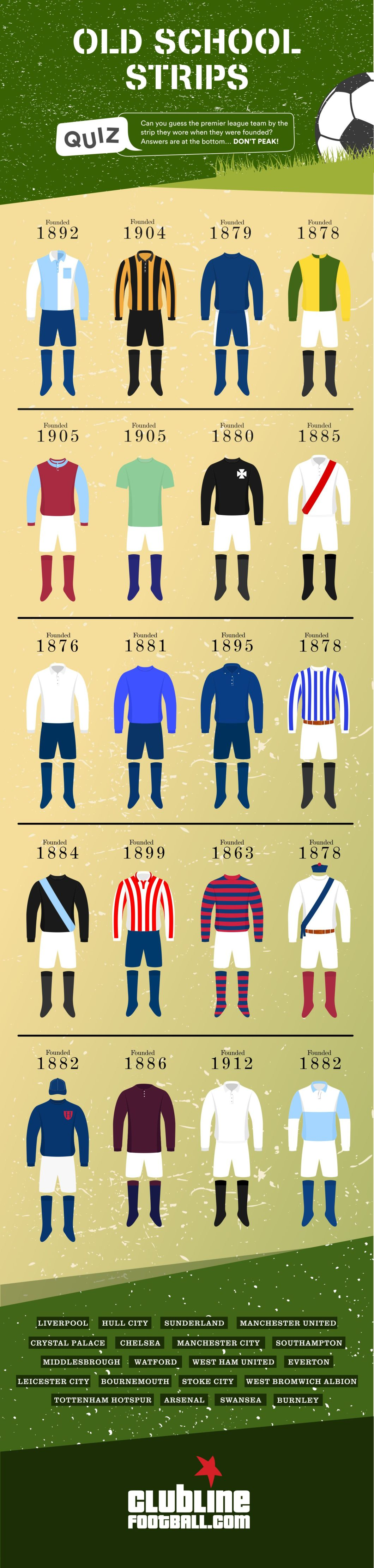 Premiere League Strips Game (Only For Die-Hard Fans Of Soccer) - Infographic